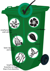 RICHMONDSHIRE DISTRICT COUNCIL ~ CHANGES TO GARDEN WASTE COLLECTION SCHEME COLLECTION DAYS FOR COLBURN.